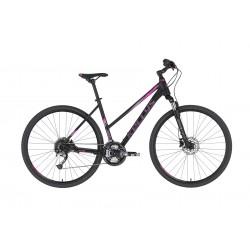 KELLYS Pheebe 10 2020 dark purple